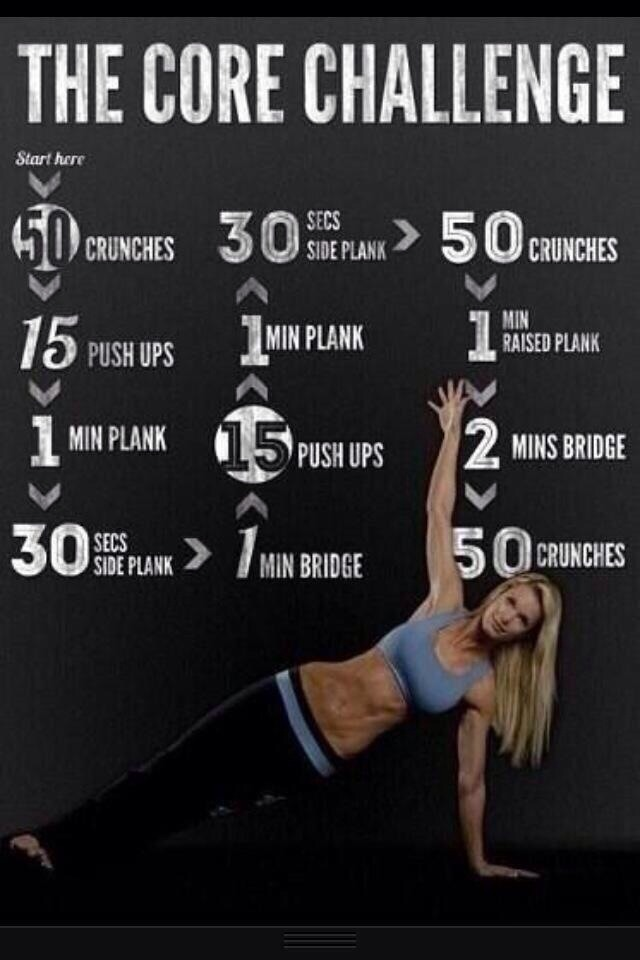 Get A Flat Stomach In 6 Weeks