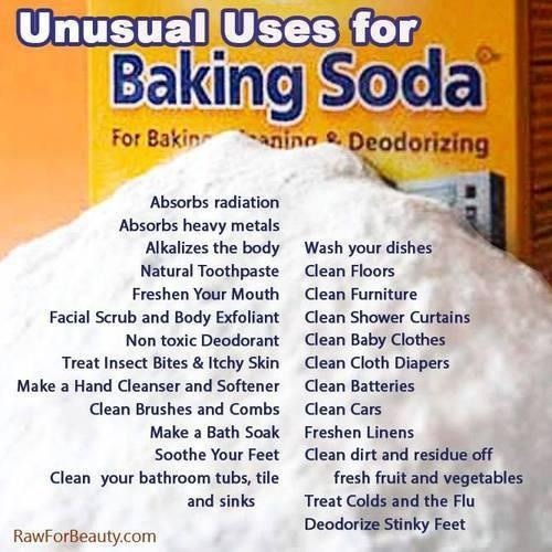 Great uses for baking soda trusper - Unknown uses of baking soda ...