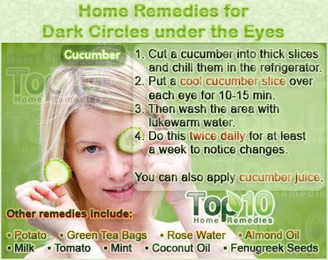 Home Remedies For Dark Circles - DIY #TipIt