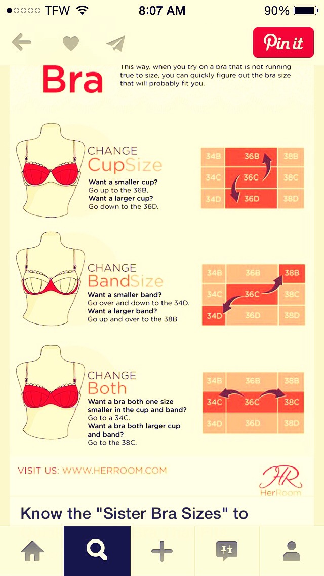 How To Find The Perfect Bra | Trusper C Cup Example