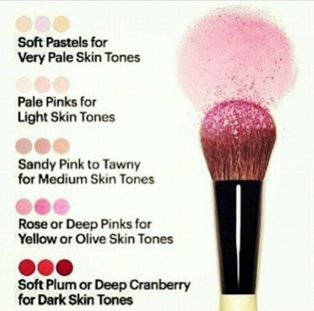 Blush Color For Your Skin Tone