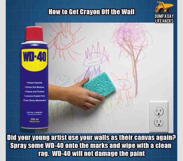 How to remove crayon off the wall - Remove crayon walls ...