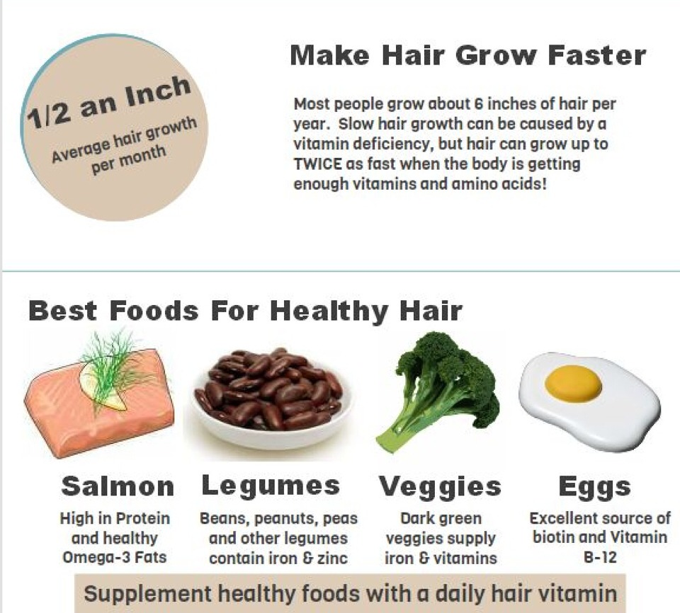 Which Food Help Hair Grow ?