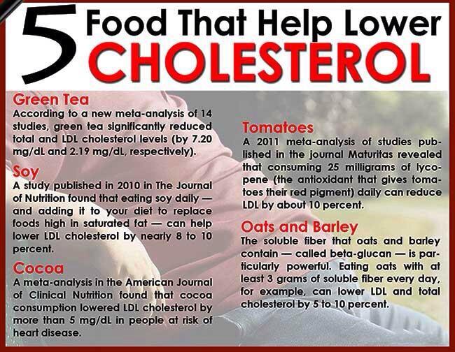 Foods that help lower cholesterol trusper