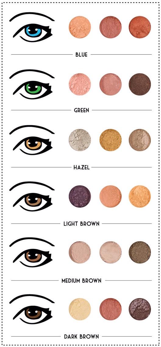 Best Colors To Compliment Eye Color ud83dudc40 : Trusper