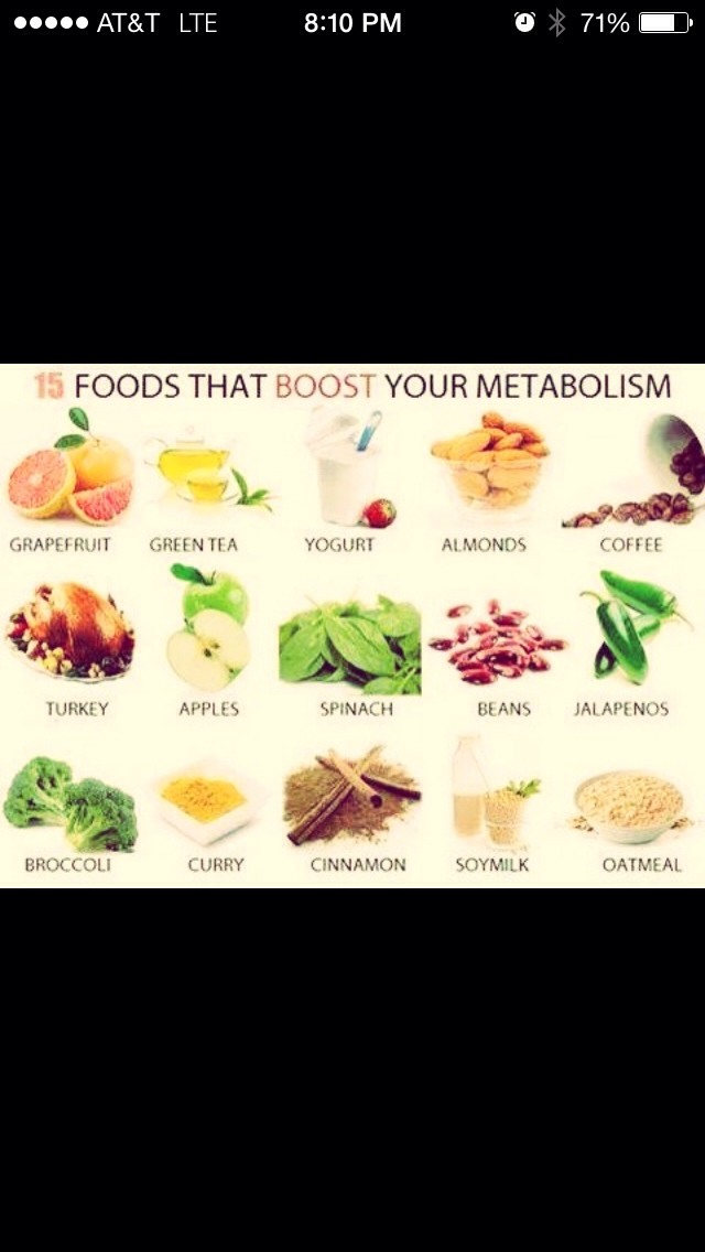 Forum on this topic: How to Boost Your Metabolism at Breakfast, how-to-boost-your-metabolism-at-breakfast/