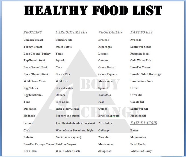 List Of Healthy Foods To Eat For Weight Loss ??