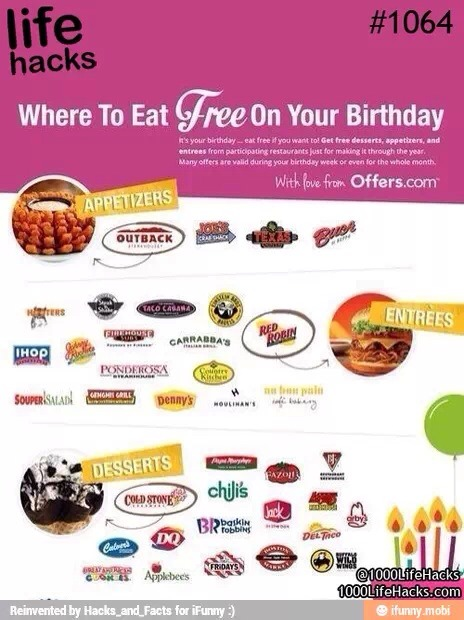 Where free food on birthday