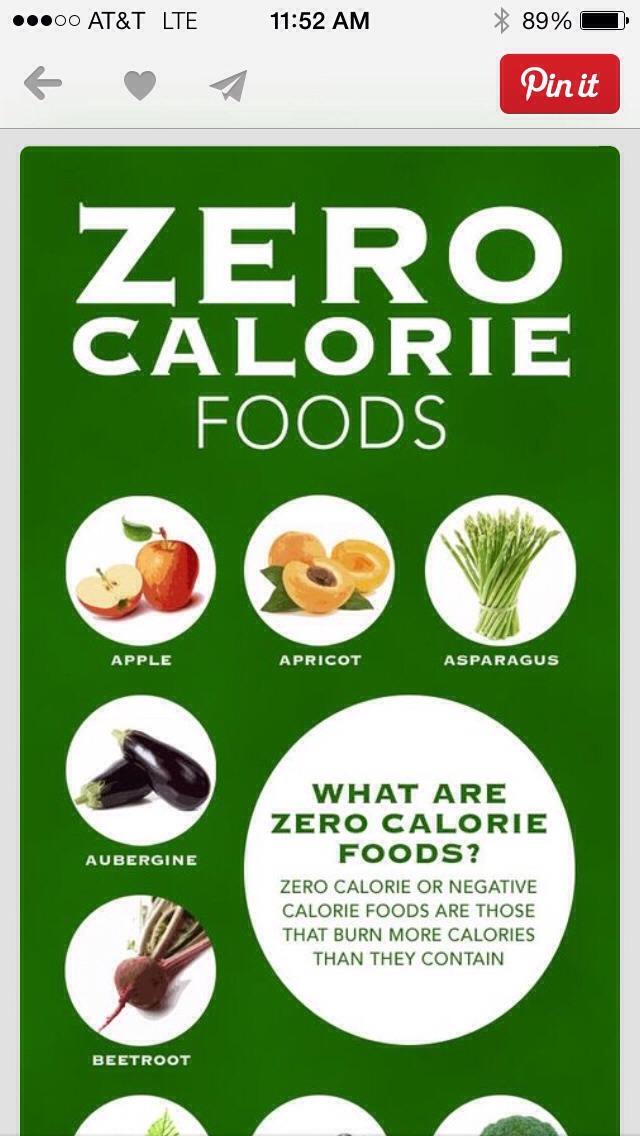 Do it yourself food basket trusper for Cuisine 0 calorie