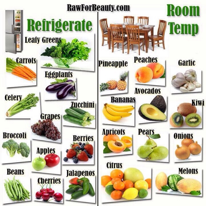 Which Fruits And Vegetables Should Be Stored In The