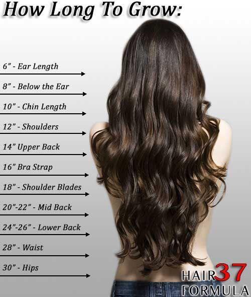 Longer Hair In 2 Weeks🎉♨️
