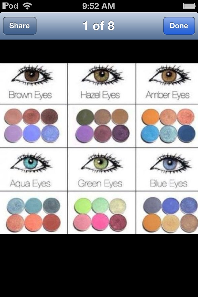 which eyeshadow colors match what eye color