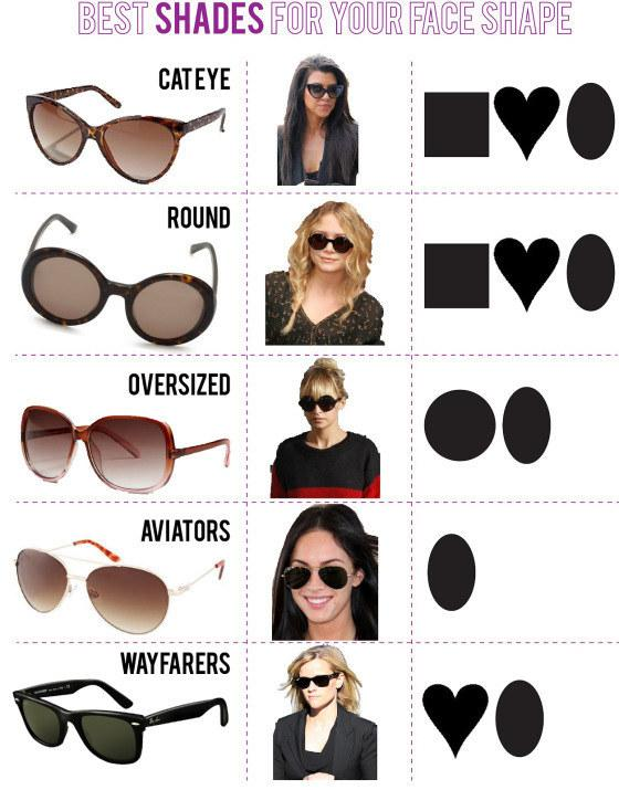 41 Insanely Helpful Style Charts Every Woman Needs Right ...