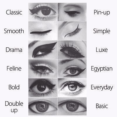 Eyeliner The Easy Way
