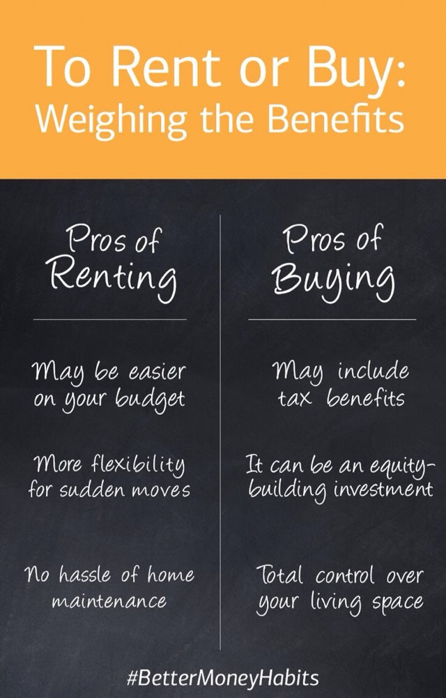 marginal costs and benefits of buying a house Explain how the strength of the economy as a whole could affect the marginal benefits and the marginal costs associated with a decision to purchase a home.