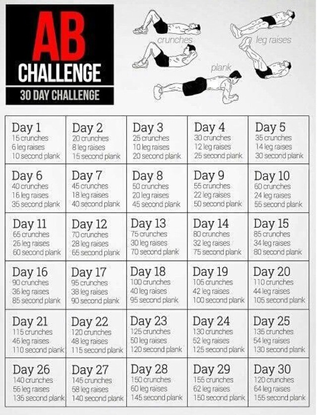 graphic regarding 30 Day Abs Challenge Printable identified as 30 Working day Ab Difficulty Printable Calendar Appear Success