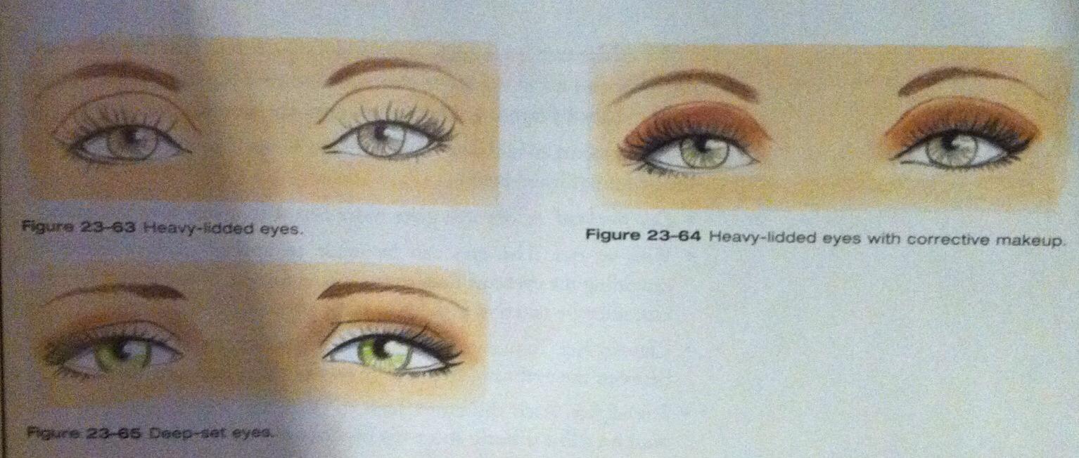 Eye makeup for heavy lids