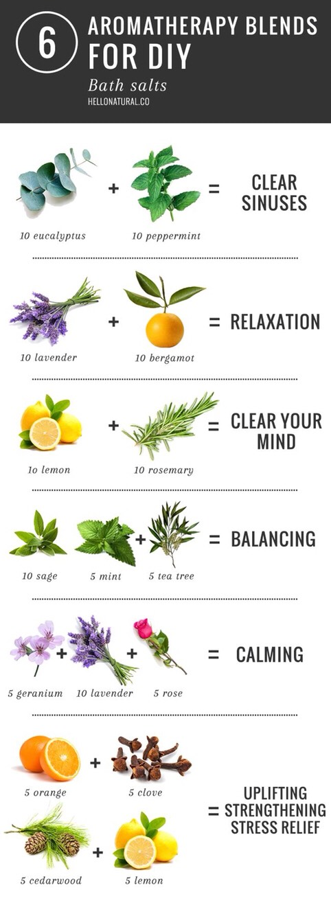 How To Create 6 Aromatherapy Blends! (Natural)