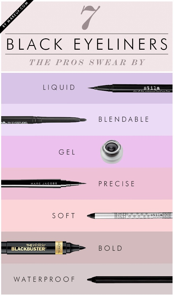Black Eyeliners The Pros Swear By
