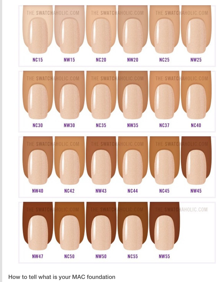 how to find out what foundation shade you are