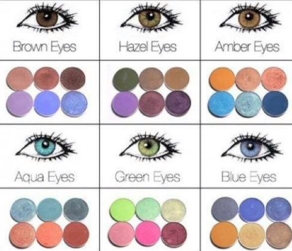 Which Shades Of Eyeshadow Best Suit Your Eye Colour?