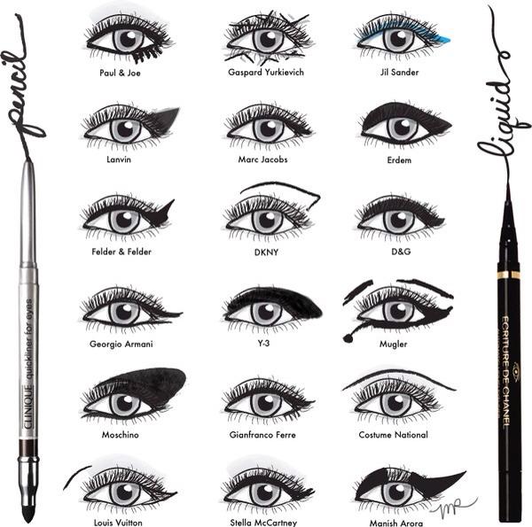 Fun Eyeliner For Beginners