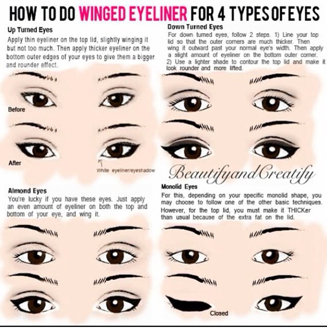 How To: Winged Liner 4 Your Eye Shape : Trusper