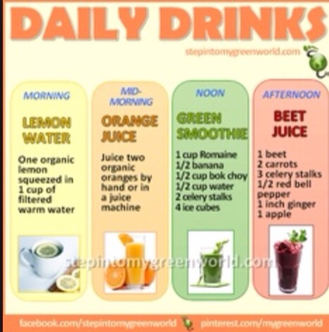Daily Detox Drinks! 😉 | Trusper