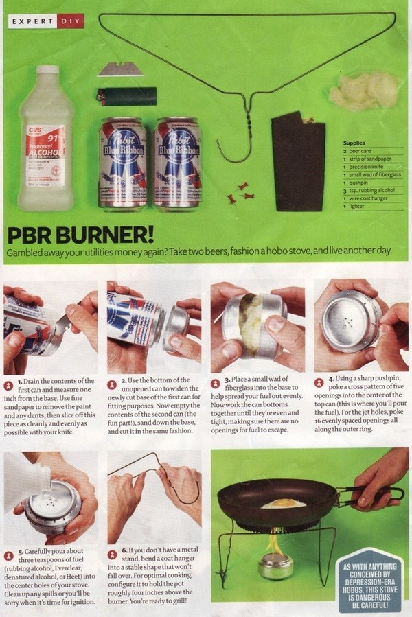 How to make a pbr burner out of a soda can and wire hanger for Soda can stove template