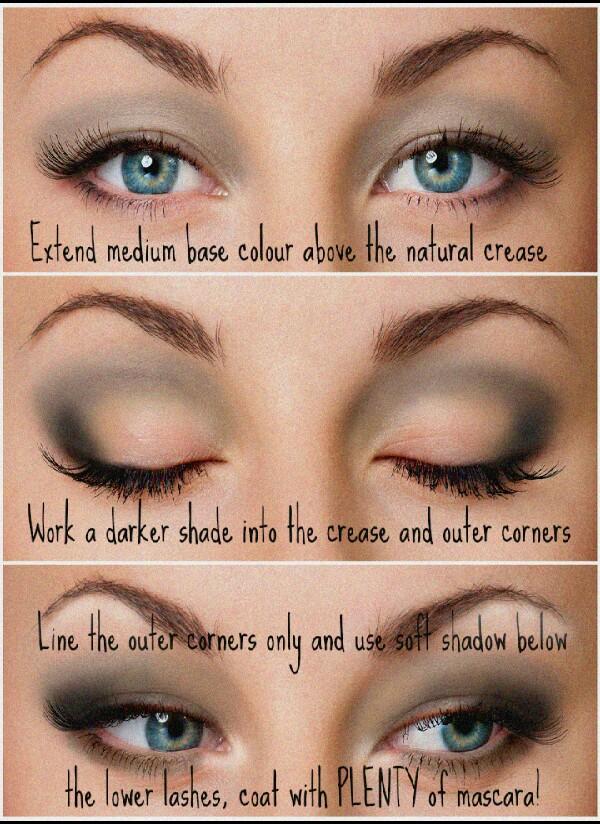 Eyeshadow Application For Eye Shape