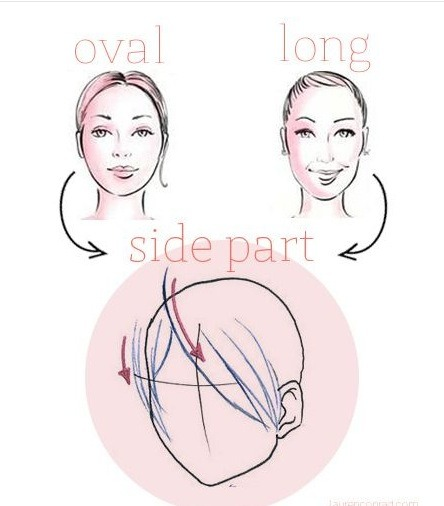 how to decide which side to part your hair