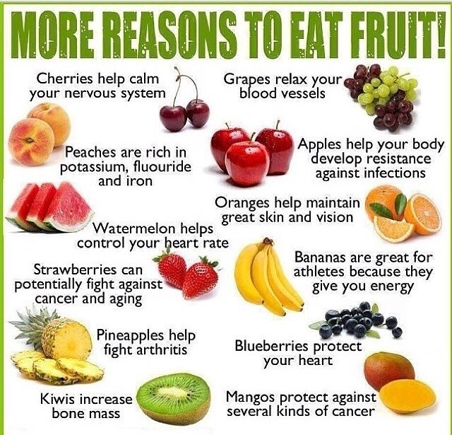 The Science Behind Fruits!
