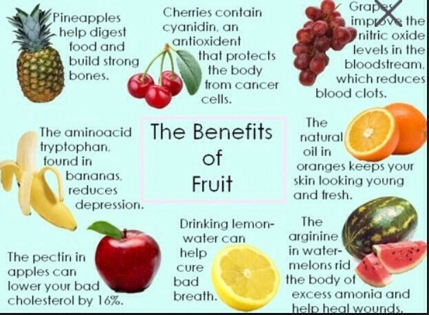 8 Amazing Fruit Benefits! :)