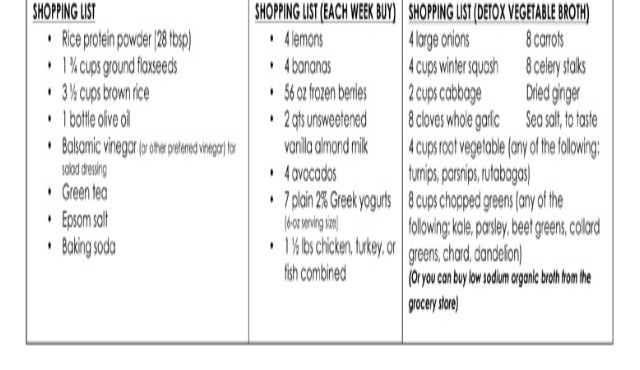 Dr.Oz's Two Week Rapid Weight Loss Plan | Trusper