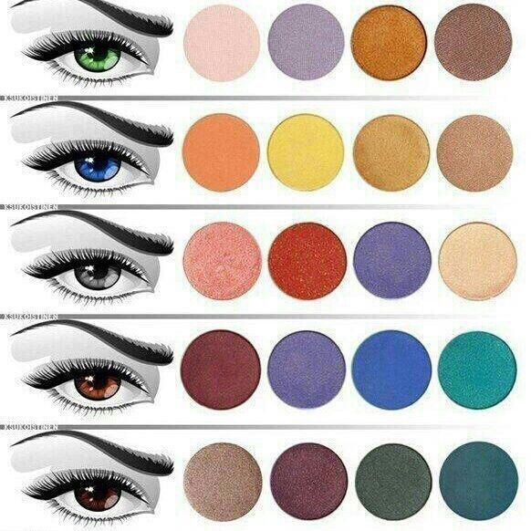 Best Eyeshadows For Your Eye Color 💕