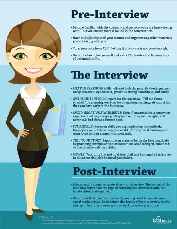 Job Interview Cheat Sheet 👍