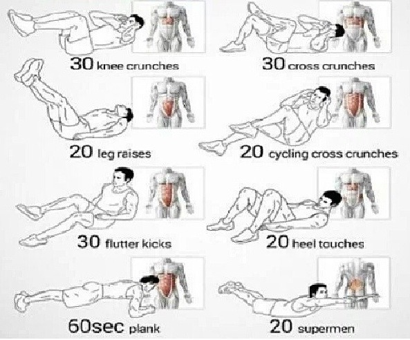 complete core routine