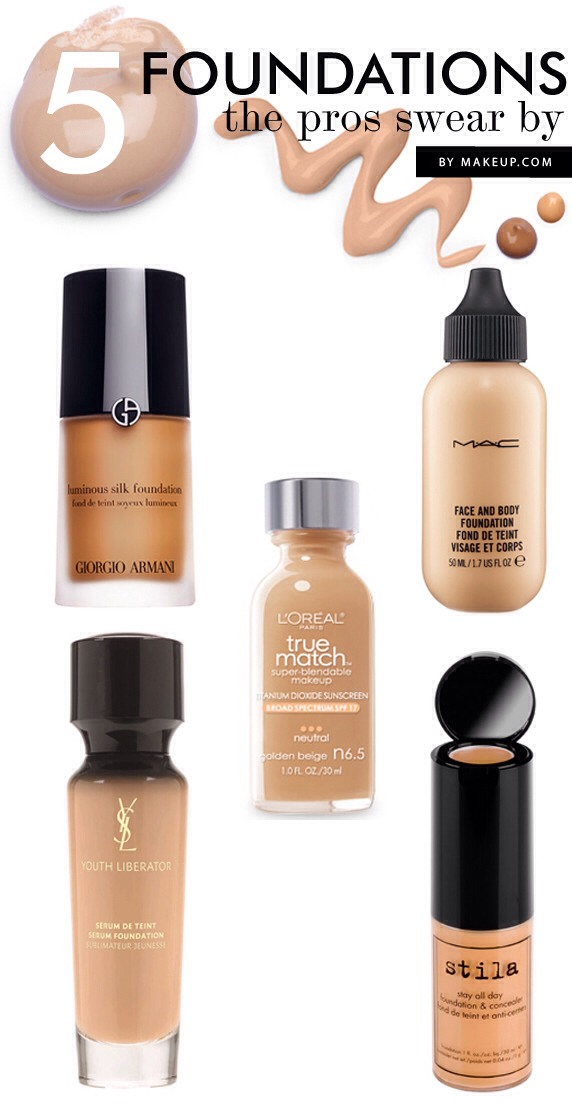 How to make your foundation last all day trusper for Different foundation types