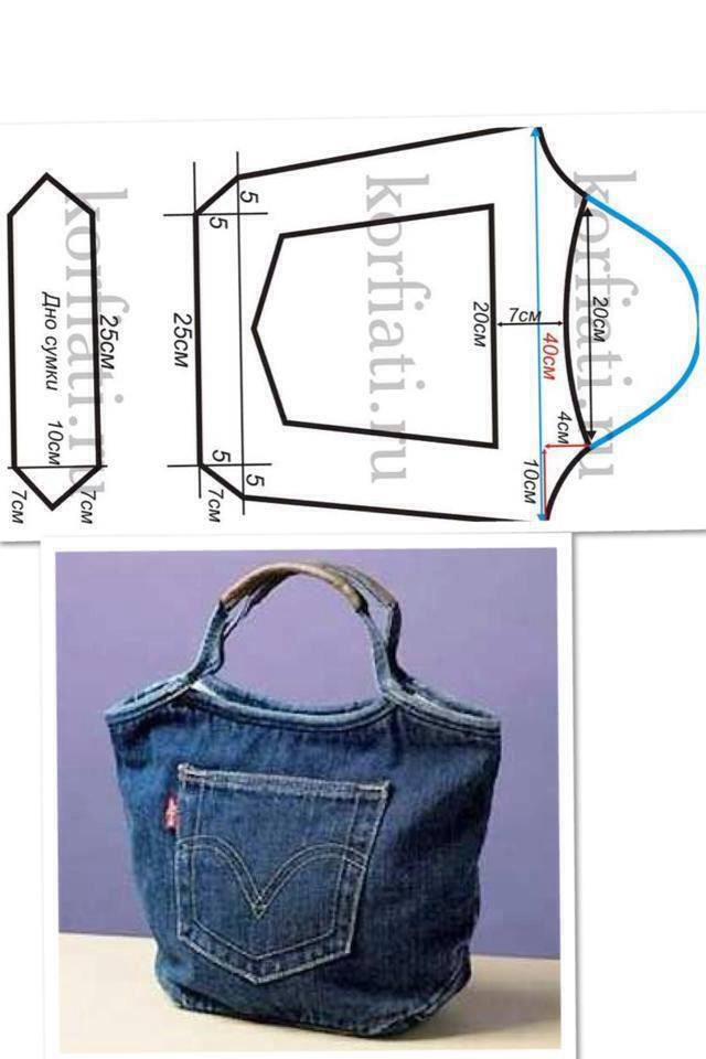 Выкройка сумки из джинсов своими руками фото