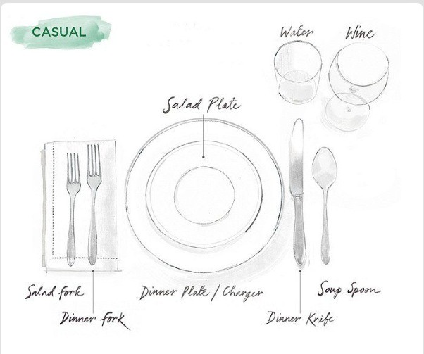 The Proper Way To Set A Table For Formal Dinners Trusper