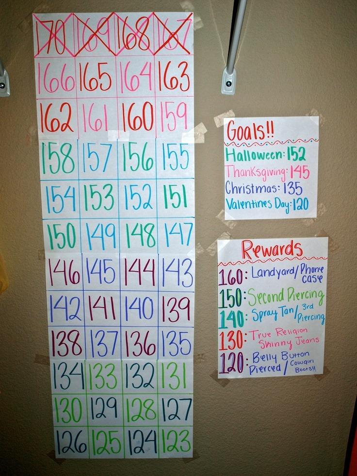 Goal Calendar Diy : Diy weight loss chart trusper