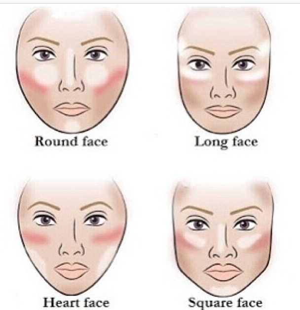 how to add blush and bronzer