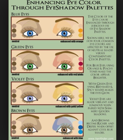 perfect makeup and hair colors for your eyes and skin tone