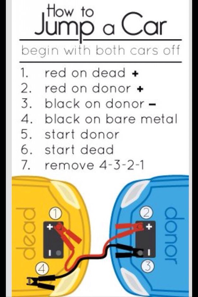 How To Jumpstart A Car