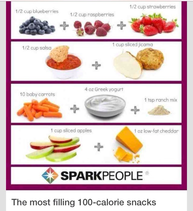 Low Calorie Foods To Snack On