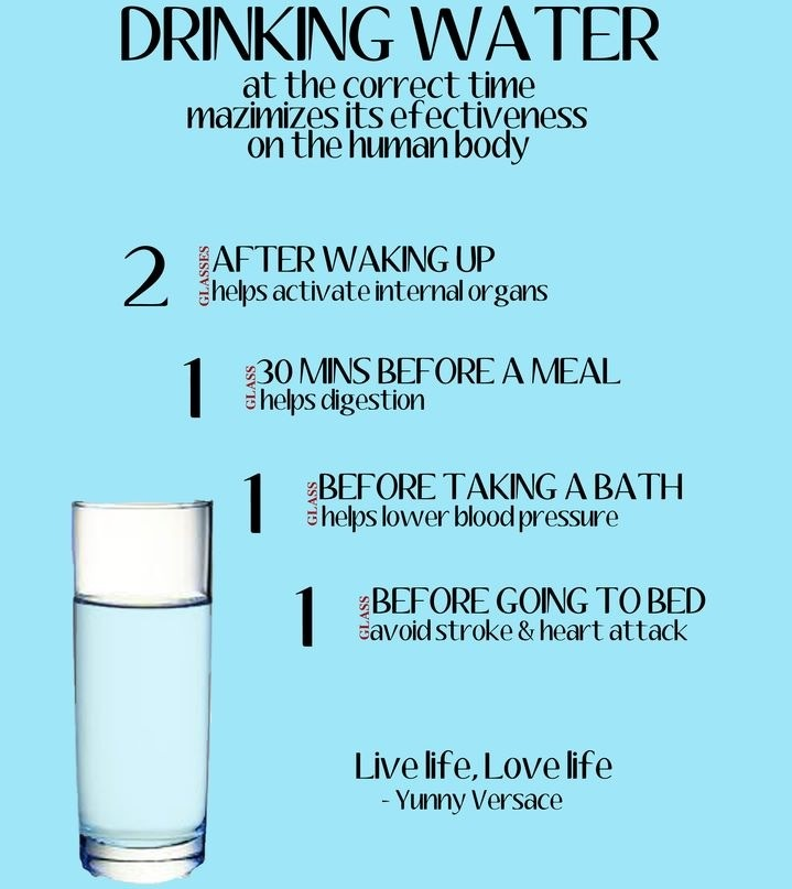 Why Is Drinking Water Important To The Body