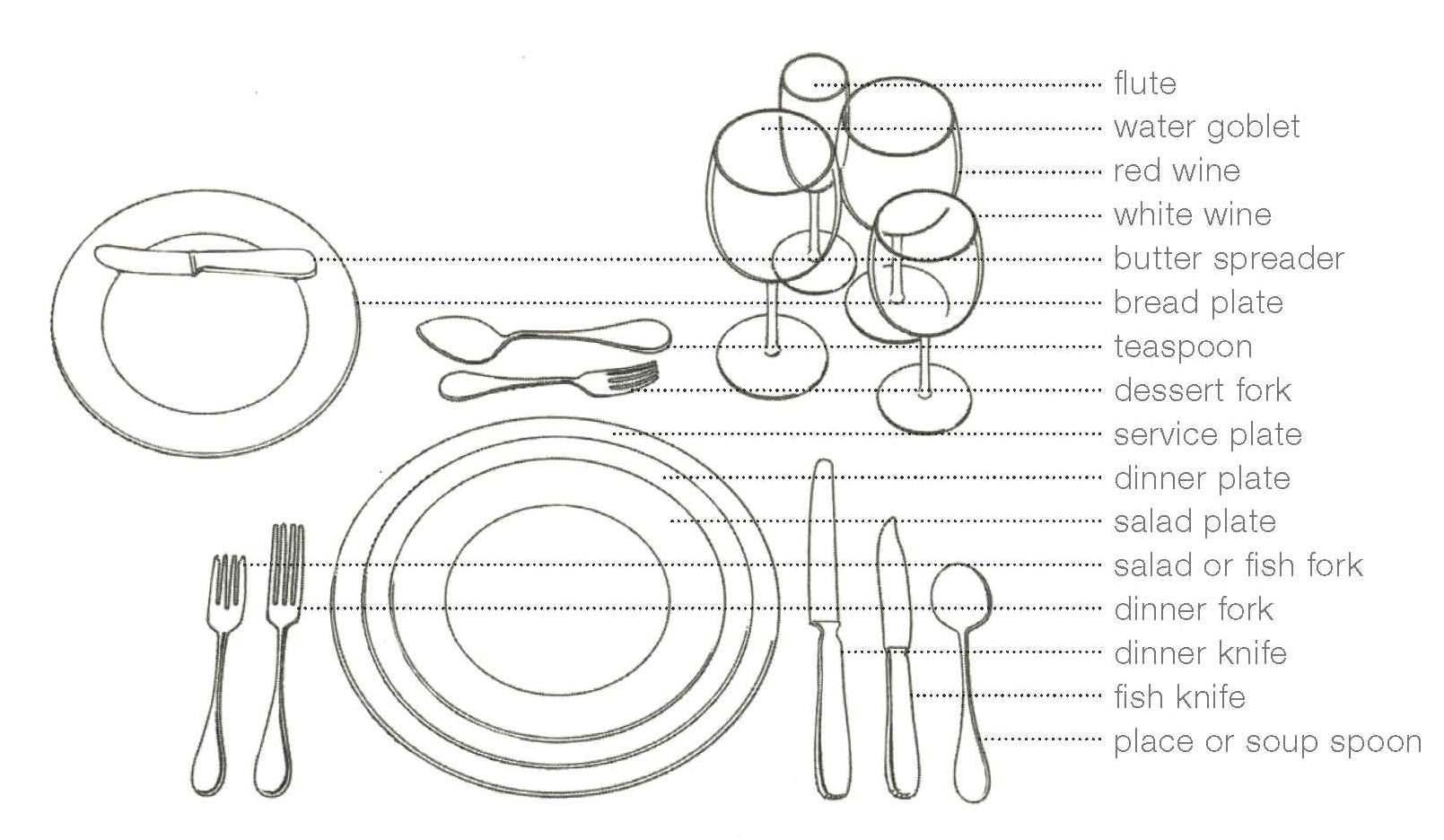 How Do You Set Your Table Trusper