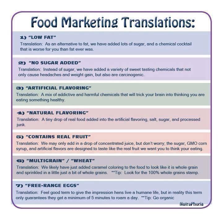 Food marketing translation trusper for Cuisine translate