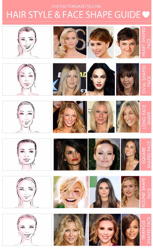 Best Hairstyles Your Face Shape Trusper