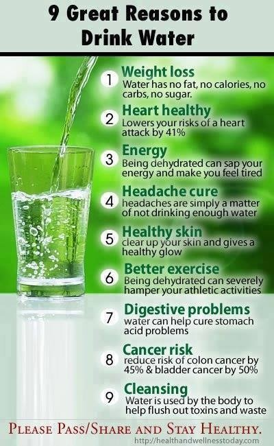 9 Great Reasons To Drink Water